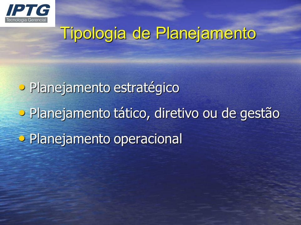 Tipologia de Planejamento Planejamento estratégico Planejamento estratégico Planejamento tático, diretivo ou de gestão Planejamento tático, diretivo o