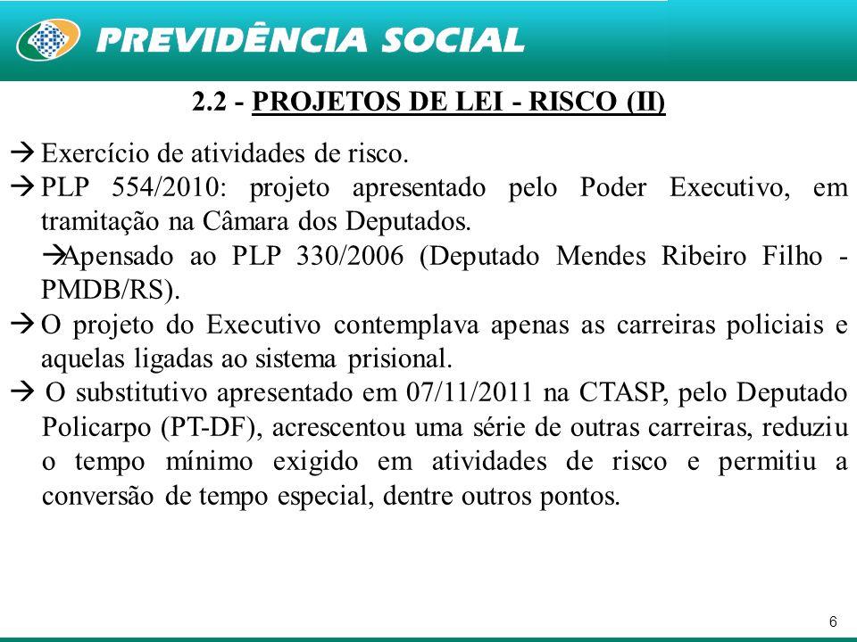 6 2.2 - PROJETOS DE LEI - RISCO (II) Exercício de atividades de risco. PLP 554/2010: projeto apresentado pelo Poder Executivo, em tramitação na Câmara