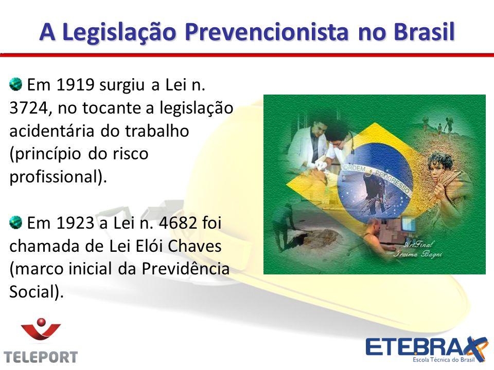 A Legislação Prevencionista no Brasil Em 1919 surgiu a Lei n. 3724, no tocante a legislação acidentária do trabalho (princípio do risco profissional).