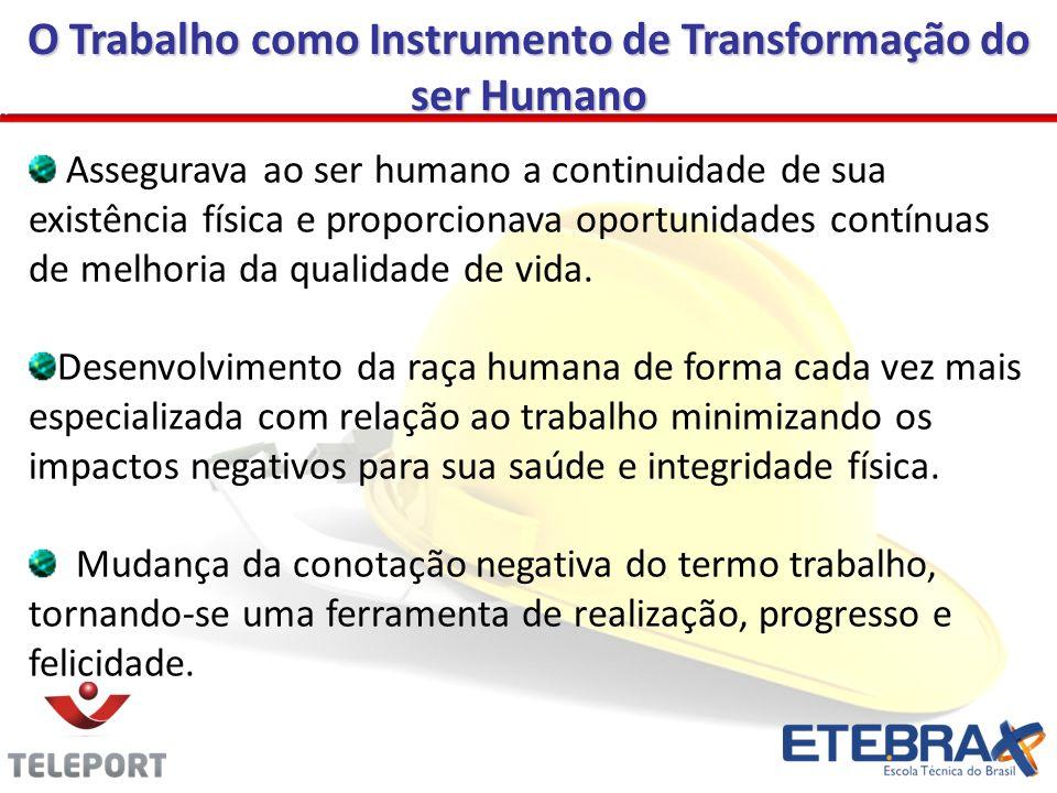 O Trabalho como Instrumento de Transformação do ser Humano Assegurava ao ser humano a continuidade de sua existência física e proporcionava oportunida