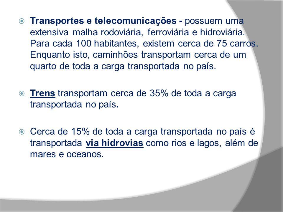 Transportes e telecomunicações - possuem uma extensiva malha rodoviária, ferroviária e hidroviária. Para cada 100 habitantes, existem cerca de 75 carr