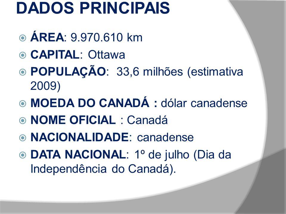 DADOS PRINCIPAIS ÁREA: 9.970.610 km CAPITAL: Ottawa POPULAÇÃO: 33,6 milhões (estimativa 2009) MOEDA DO CANADÁ : dólar canadense NOME OFICIAL : Canadá