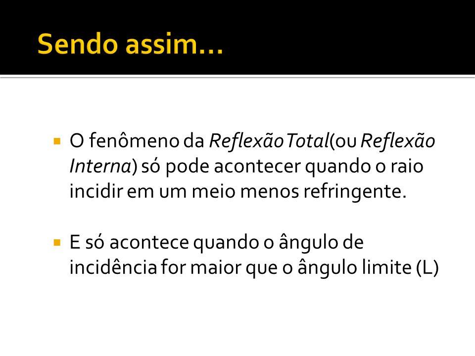 O fenômeno da Reflexão Total(ou Reflexão Interna) só pode acontecer quando o raio incidir em um meio menos refringente. E só acontece quando o ângulo