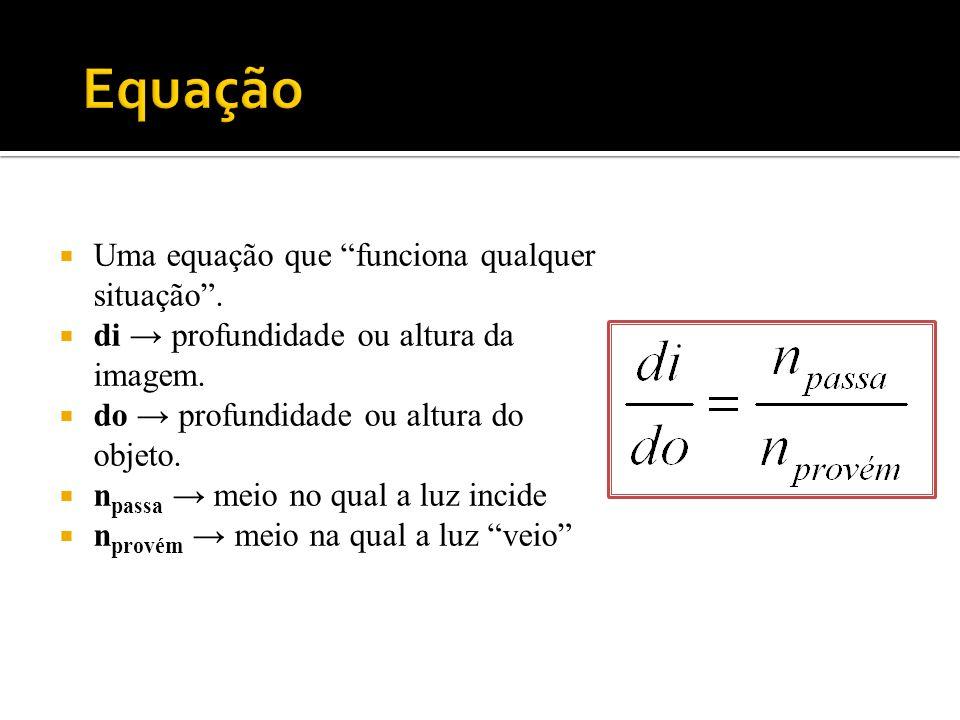 Uma equação que funciona qualquer situação. di profundidade ou altura da imagem. do profundidade ou altura do objeto. n passa meio no qual a luz incid