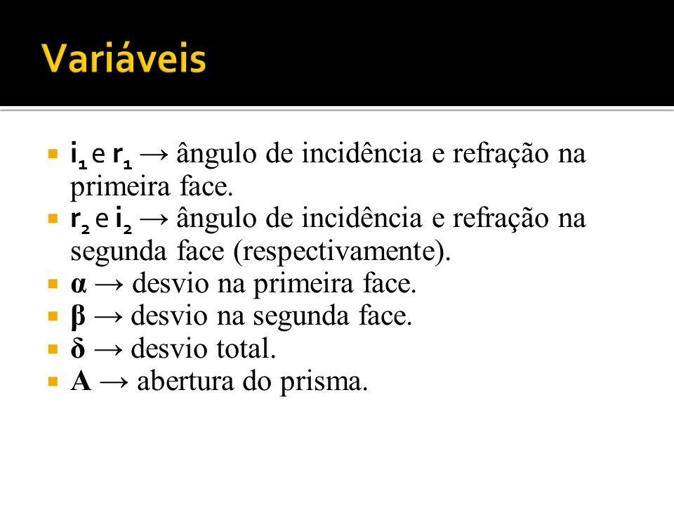 i 1 e r 1 ângulo de incidência e refração na primeira face. r 2 e i 2 ângulo de incidência e refração na segunda face (respectivamente). α desvio na p