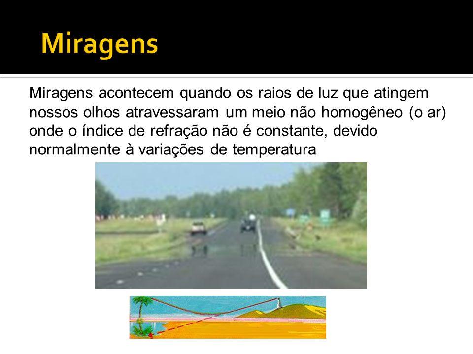 Miragens acontecem quando os raios de luz que atingem nossos olhos atravessaram um meio não homogêneo (o ar) onde o índice de refração não é constante