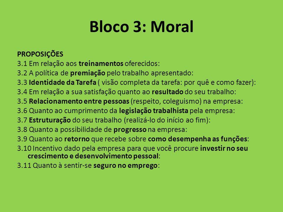Bloco 3: Moral PROPOSIÇÕES 3.1 Em relação aos treinamentos oferecidos: 3.2 A política de premiação pelo trabalho apresentado: 3.3 Identidade da Tarefa