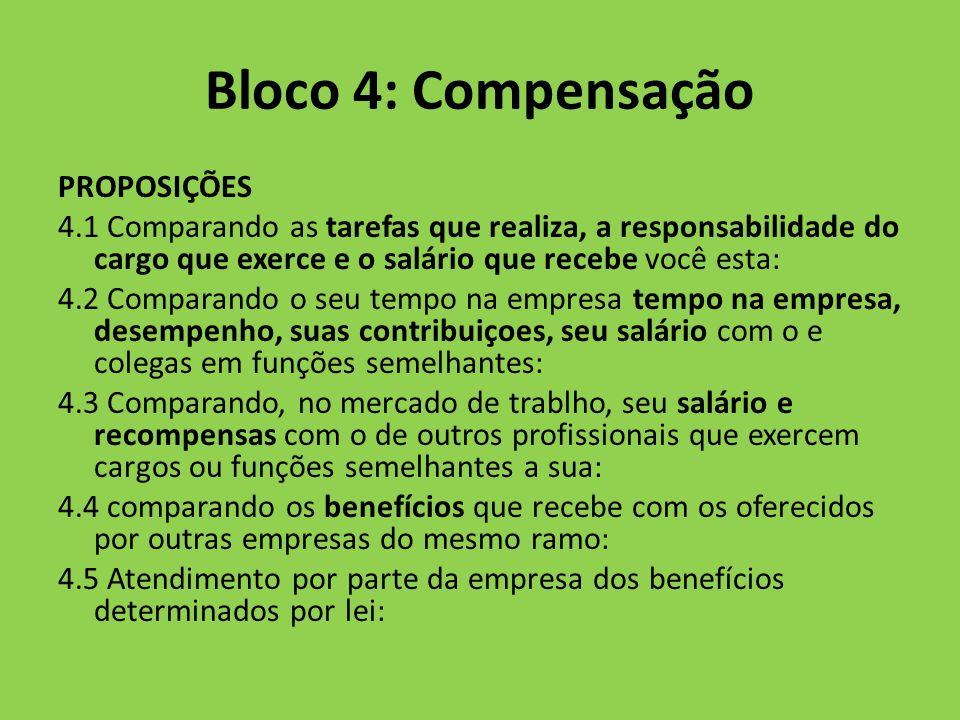 Bloco 4: Compensação PROPOSIÇÕES 4.1 Comparando as tarefas que realiza, a responsabilidade do cargo que exerce e o salário que recebe você esta: 4.2 C