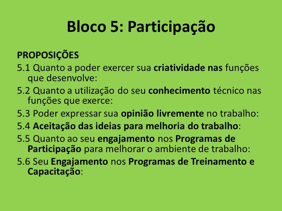 Bloco 5: Participação PROPOSIÇÕES 5.1 Quanto a poder exercer sua criatividade nas funções que desenvolve: 5.2 Quanto a utilização do seu conhecimento
