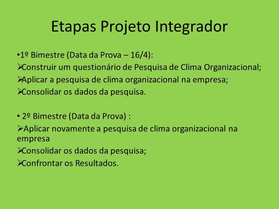 Etapas Projeto Integrador 1º Bimestre (Data da Prova – 16/4): Construir um questionário de Pesquisa de Clima Organizacional; Aplicar a pesquisa de cli