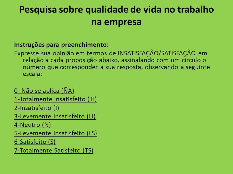 Pesquisa sobre qualidade de vida no trabalho na empresa Instruções para preenchimento: Expresse sua opinião em termos de INSATISFAÇÃO/SATISFAÇÃO em re