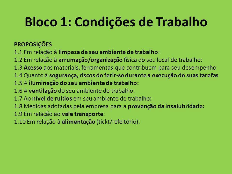 Bloco 1: Condições de Trabalho PROPOSIÇÕES 1.1 Em relação à limpeza de seu ambiente de trabalho: 1.2 Em relação à arrumação/organização física do seu