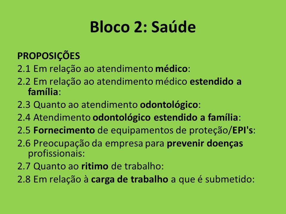Bloco 2: Saúde PROPOSIÇÕES 2.1 Em relação ao atendimento médico: 2.2 Em relação ao atendimento médico estendido a família: 2.3 Quanto ao atendimento o