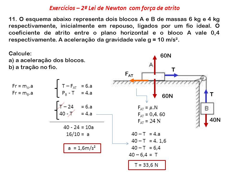 11. O esquema abaixo representa dois blocos A e B de massas 6 kg e 4 kg respectivamente, inicialmente em repouso, ligados por um fio ideal. O coeficie