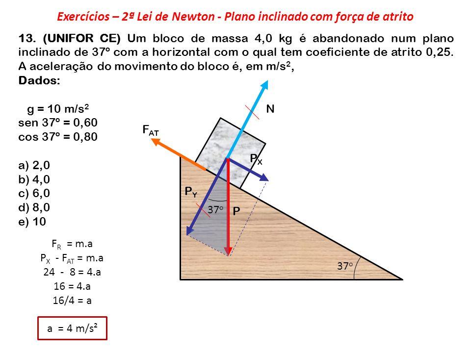 13. (UNIFOR CE) Um bloco de massa 4,0 kg é abandonado num plano inclinado de 37º com a horizontal com o qual tem coeficiente de atrito 0,25. A acelera