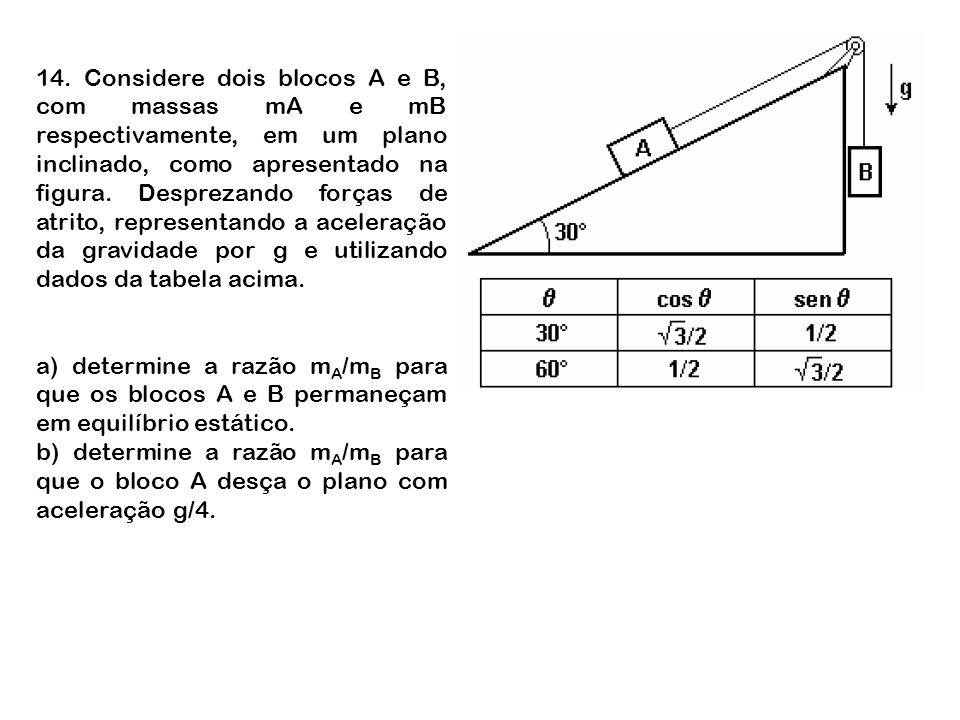 14. Considere dois blocos A e B, com massas mA e mB respectivamente, em um plano inclinado, como apresentado na figura. Desprezando forças de atrito,