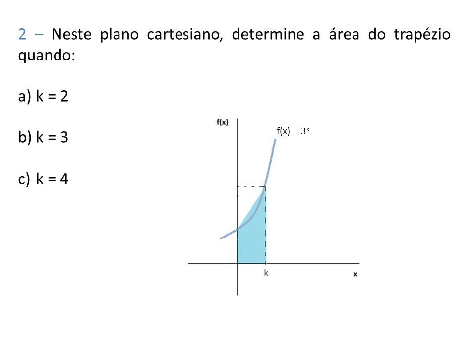 2 – Neste plano cartesiano, determine a área do trapézio quando: a)k = 2 b)k = 3 c)k = 4 f(x) = 3 x