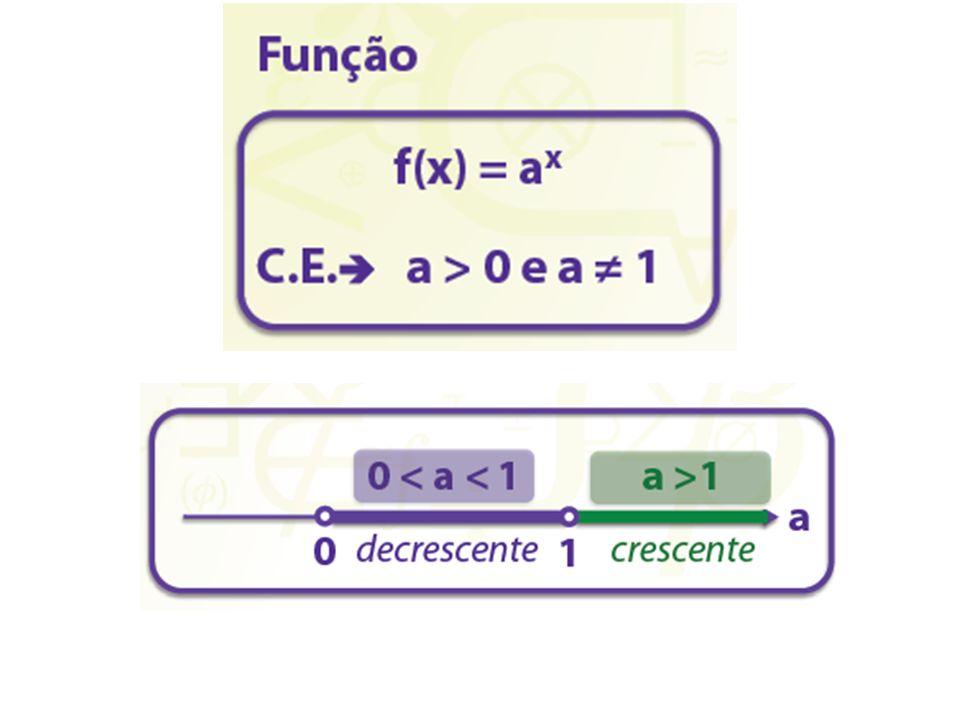 3 – Se 5 3x + 2y = 1/5 e 3 x – y = 9, então qual é o valor de x + y.