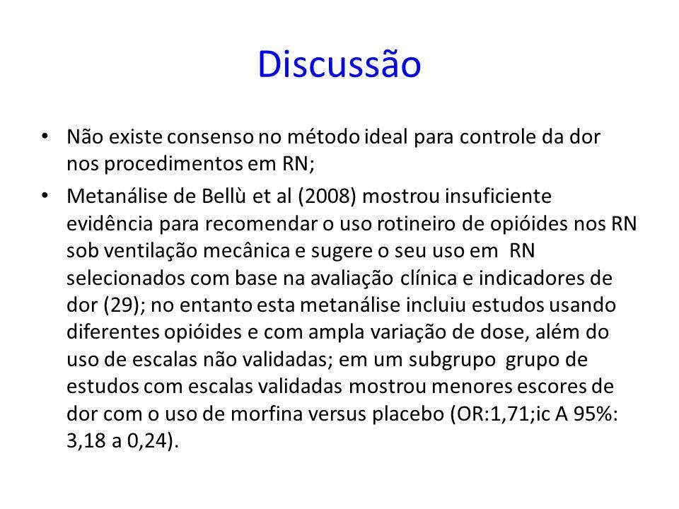 Discussão Não existe consenso no método ideal para controle da dor nos procedimentos em RN; Metanálise de Bellù et al (2008) mostrou insuficiente evid