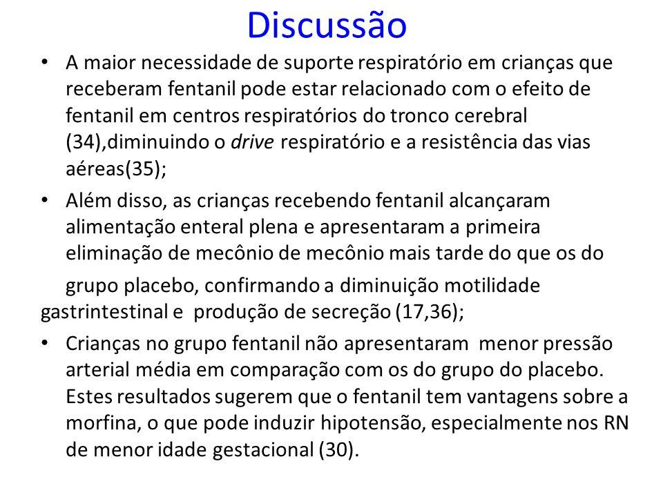 A maior necessidade de suporte respiratório em crianças que receberam fentanil pode estar relacionado com o efeito de fentanil em centros respiratório