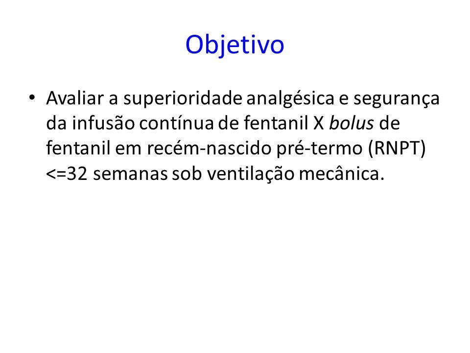 Métodos Neste estudo multicêntrico, duplo-cego,randomizado e controlado, os recém-nascidos em ventilação mecânica com idade gestacional <=32sem6dias foram randomizados para fentanil (infusão contínua de fentanil mais bolus se necessário ou placebo (infusão contínua de placebo mais bolus de fentanil se necessário); O objetivo primário foi a eficácia analgésica, avaliada pela Escala EDIN ( Echelle Douleur Inconfort Nouveau-Né e Escala PIPP (Premature Infant Pain Profile).