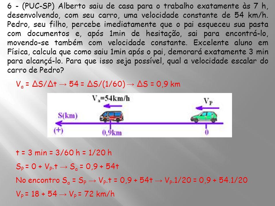 6 - (PUC-SP) Alberto saiu de casa para o trabalho exatamente às 7 h, desenvolvendo, com seu carro, uma velocidade constante de 54 km/h. Pedro, seu fil