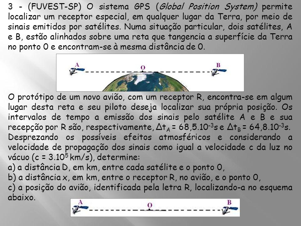 3 - (FUVEST-SP) O sistema GPS (Global Position System) permite localizar um receptor especial, em qualquer lugar da Terra, por meio de sinais emitidos