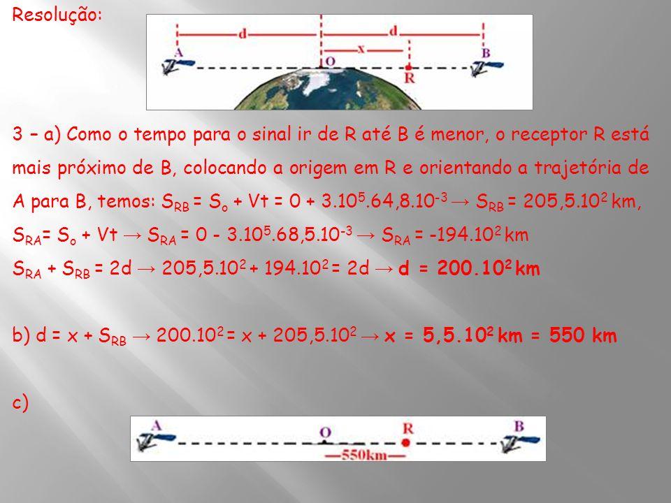 Resolução: 3 – a) Como o tempo para o sinal ir de R até B é menor, o receptor R está mais próximo de B, colocando a origem em R e orientando a trajetó
