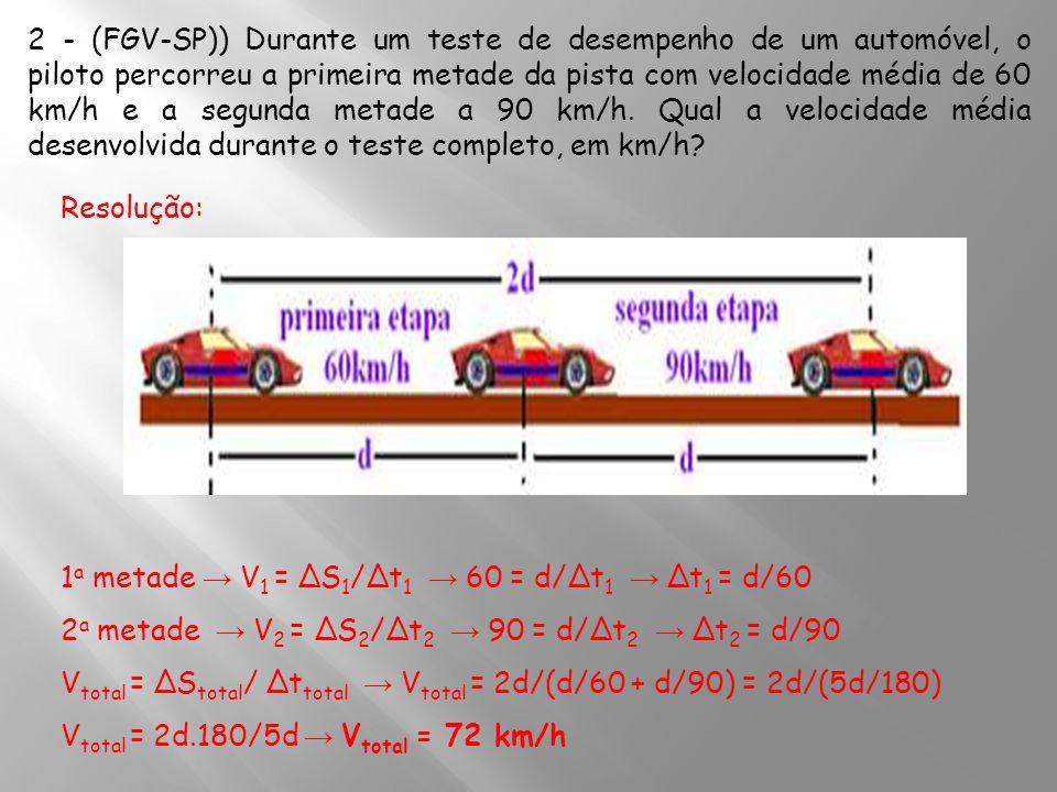 Resolução: 2 – Considere P o ponto de encontro desses dois automóveis, e observe que do instante mostrado até o encontro, que ocorreu no ponto P, passaram-se 30 min ou 0,5 h, a distância percorrida pelo automóvel M vale: d M = V m.t = 60.0,5 = 30 km Nesse mesmo intervalo de tempo, o automóvel N percorreu: d N = 50 – 30 = 20 km V N = d N /t = 20/0,5 = 40 km/h Alternativa a