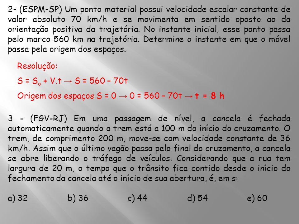 2- (ESPM-SP) Um ponto material possui velocidade escalar constante de valor absoluto 70 km/h e se movimenta em sentido oposto ao da orientação positiv