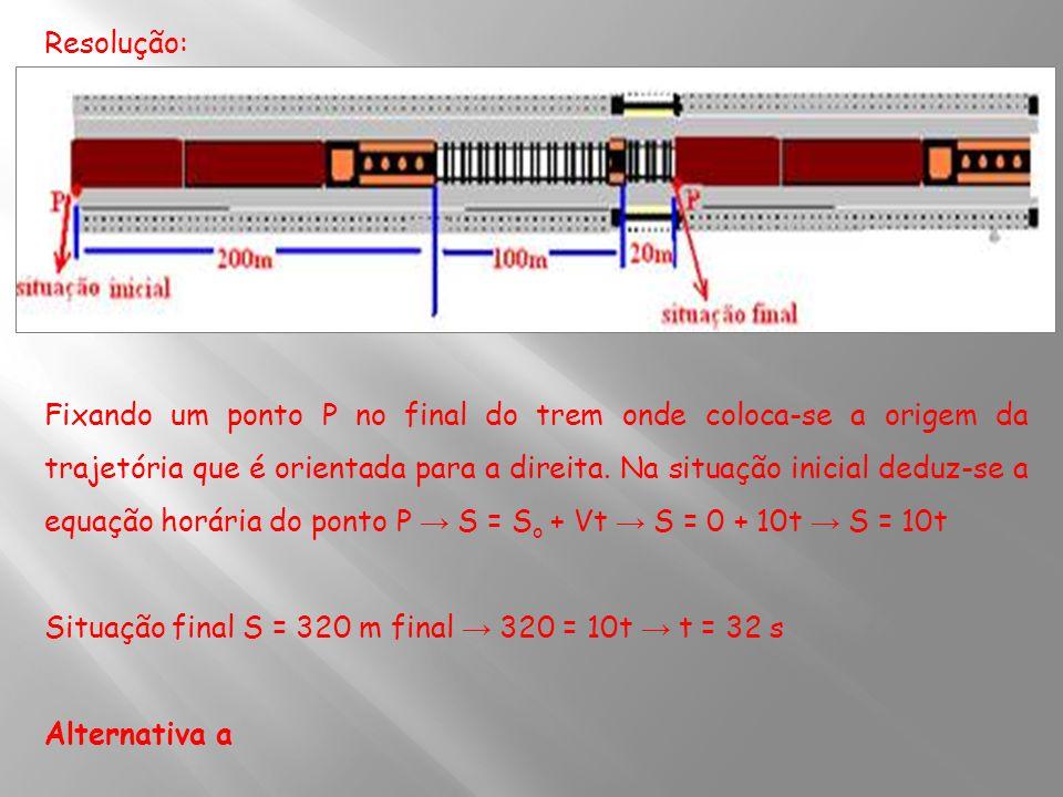 Resolução: Fixando um ponto P no final do trem onde coloca-se a origem da trajetória que é orientada para a direita. Na situação inicial deduz-se a eq