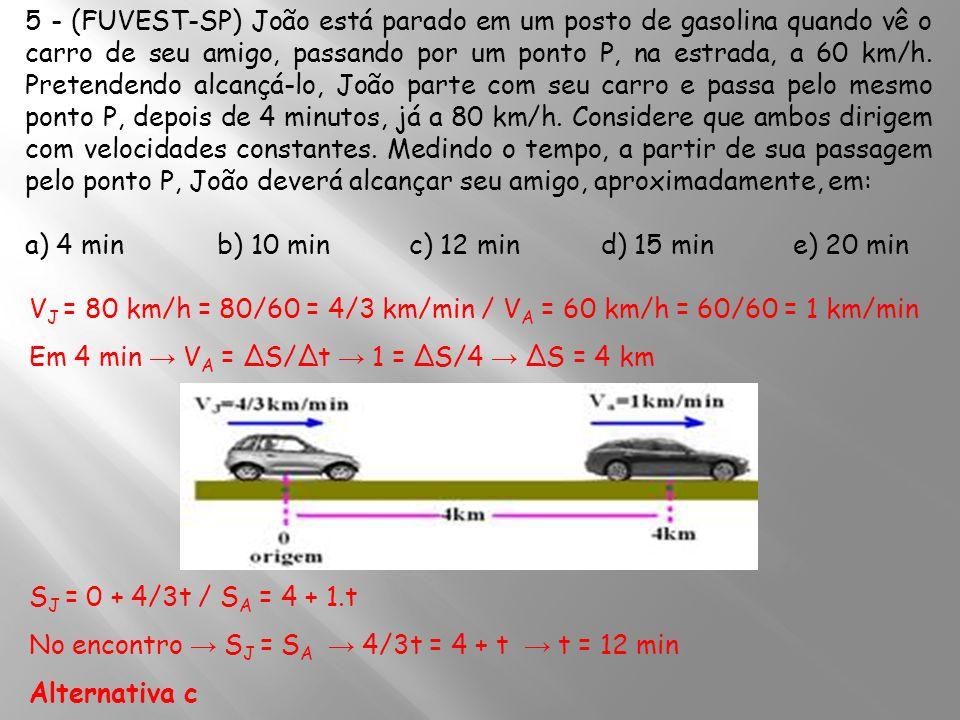 5 - (FUVEST-SP) João está parado em um posto de gasolina quando vê o carro de seu amigo, passando por um ponto P, na estrada, a 60 km/h. Pretendendo a