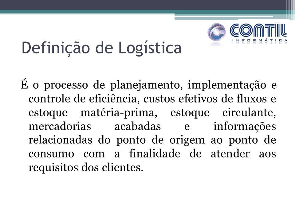 Definição de Logística É o processo de planejamento, implementação e controle de eficiência, custos efetivos de fluxos e estoque matéria-prima, estoqu