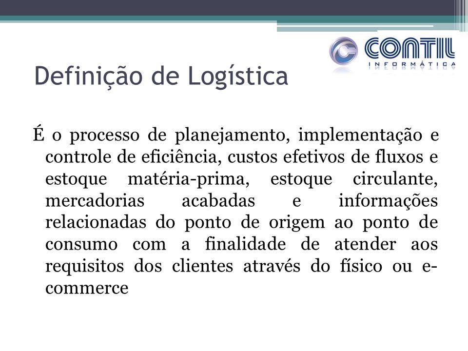 Definição de Logística Logística é um esforço integrado com o objetivo de ajudar a criar valor para o cliente pelo menor custo possível.
