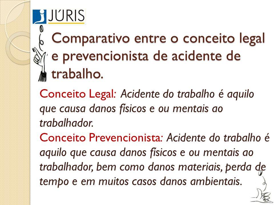 Comparativo entre o conceito legal e prevencionista de acidente de trabalho. Conceito Legal: Acidente do trabalho é aquilo que causa danos físicos e o