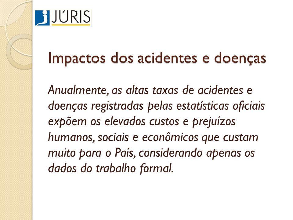 Impactos dos acidentes e doenças Anualmente, as altas taxas de acidentes e doenças registradas pelas estatísticas oficiais expõem os elevados custos e
