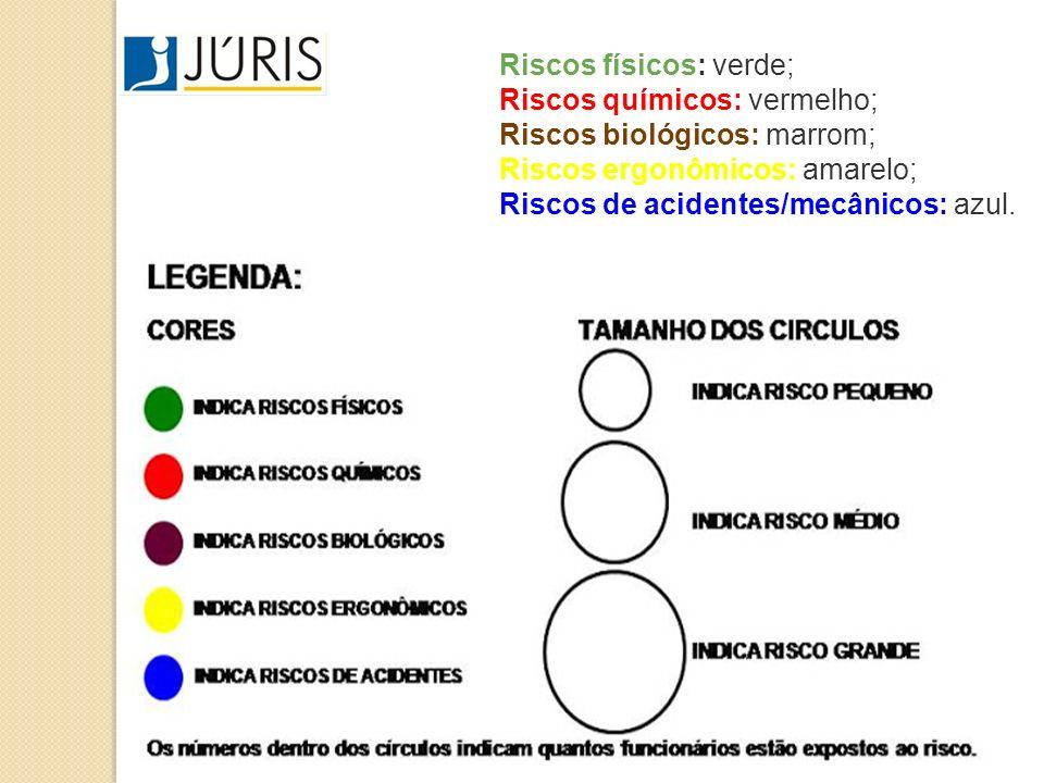 Riscos físicos: verde; Riscos químicos: vermelho; Riscos biológicos: marrom; Riscos ergonômicos: amarelo; Riscos de acidentes/mecânicos: azul.