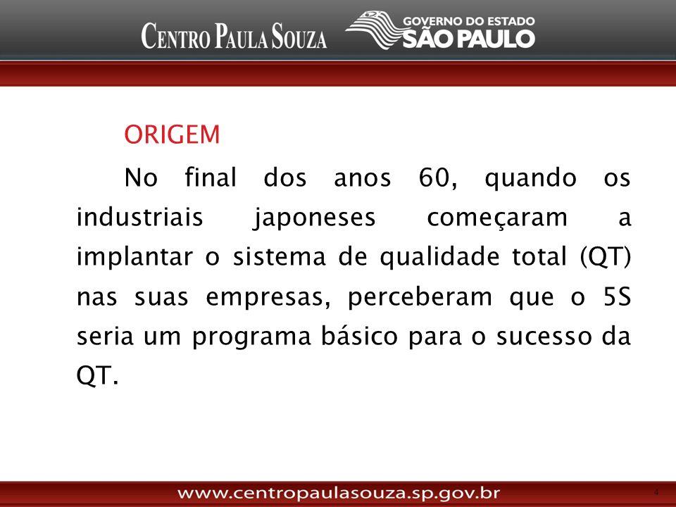 ORIGEM No final dos anos 60, quando os industriais japoneses começaram a implantar o sistema de qualidade total (QT) nas suas empresas, perceberam que o 5S seria um programa básico para o sucesso da QT.