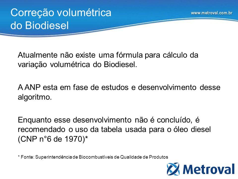 Correção volumétrica do Biodiesel Atualmente não existe uma fórmula para cálculo da variação volumétrica do Biodiesel. A ANP esta em fase de estudos e