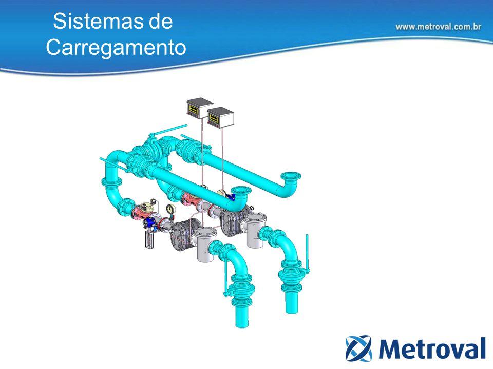 Sistemas de Carregamento