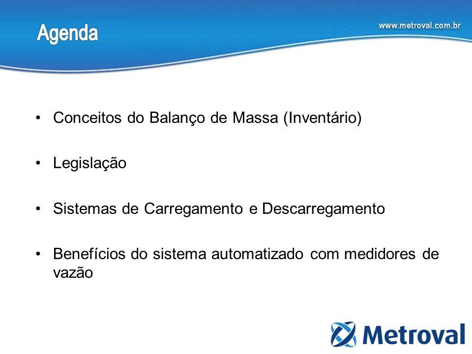 Conceitos do Balanço de Massa (Inventário) Legislação Sistemas de Carregamento e Descarregamento Benefícios do sistema automatizado com medidores de v
