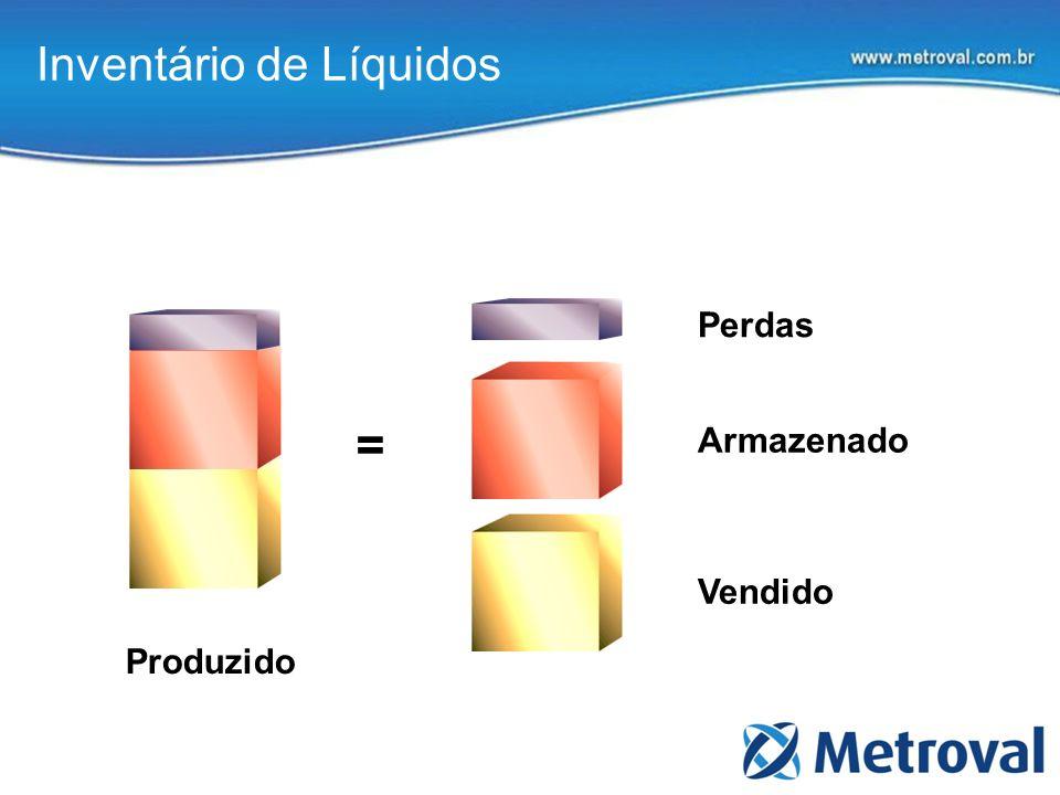 Correção volumétrica do Biodiesel Atualmente não existe uma fórmula para cálculo da variação volumétrica do Biodiesel.