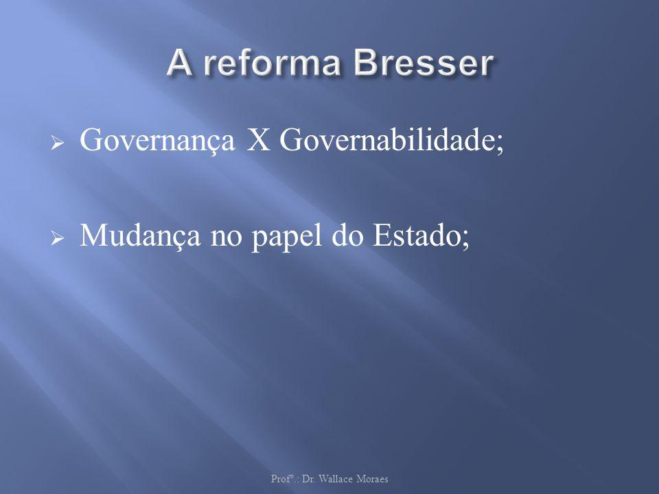 Governança X Governabilidade; Mudança no papel do Estado; Profº.: Dr. Wallace Moraes