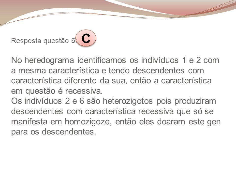 Resposta questão 6: C No heredograma identificamos os indivíduos 1 e 2 com a mesma característica e tendo descendentes com característica diferente da