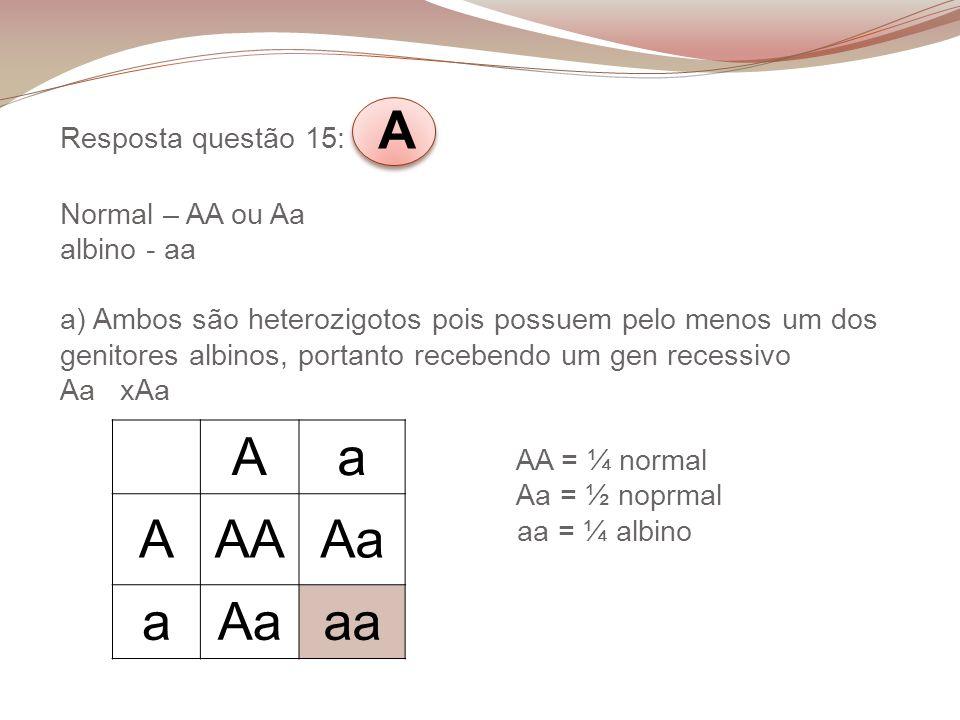 Resposta questão 15: A Normal – AA ou Aa albino - aa a) Ambos são heterozigotos pois possuem pelo menos um dos genitores albinos, portanto recebendo u