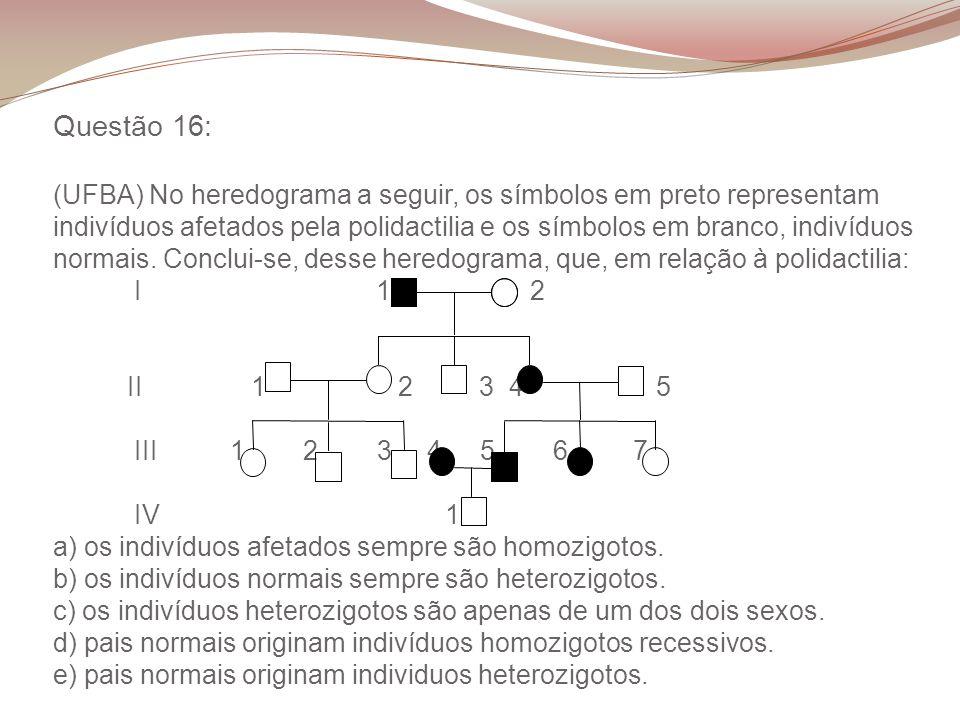 Questão 16: (UFBA) No heredograma a seguir, os símbolos em preto representam indivíduos afetados pela polidactilia e os símbolos em branco, indivíduos