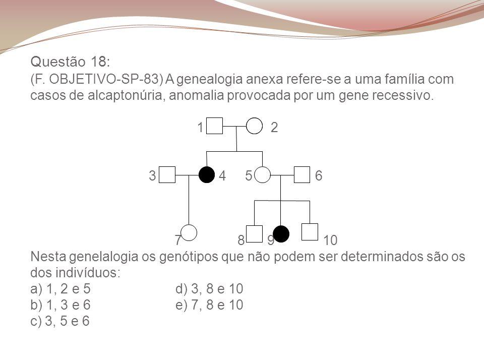 Questão 18: (F. OBJETIVO-SP-83) A genealogia anexa refere-se a uma família com casos de alcaptonúria, anomalia provocada por um gene recessivo. 1 2 3