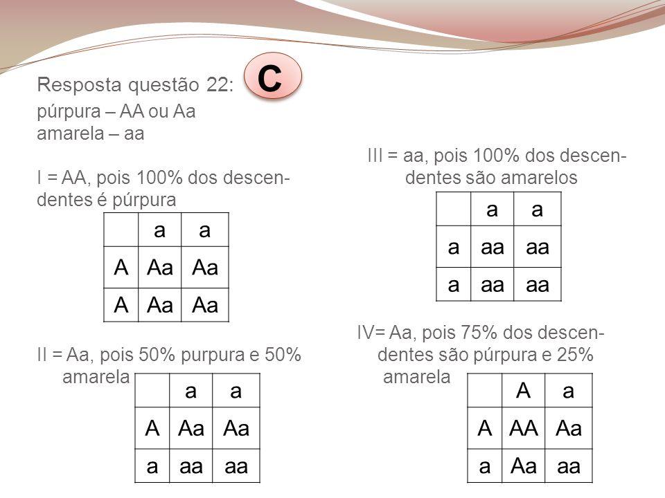 Resposta questão 22: C púrpura – AA ou Aa amarela – aa III = aa, pois 100% dos descen- I = AA, pois 100% dos descen- dentes são amarelos dentes é púrp