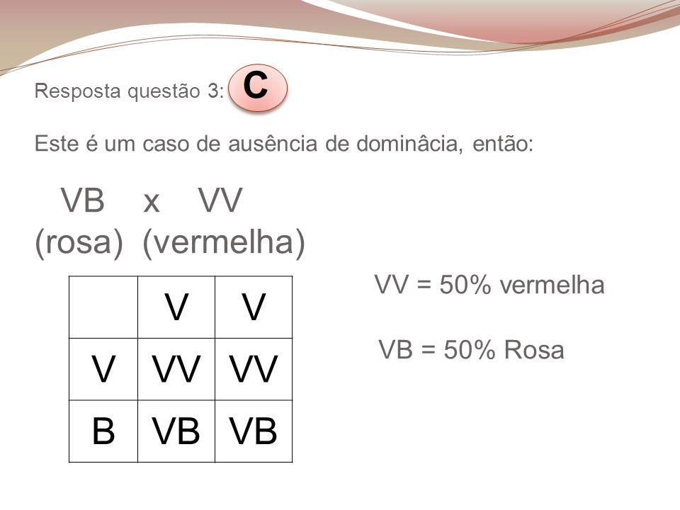 Resposta questão 3: C Este é um caso de ausência de dominâcia, então: VB x VV (rosa) (vermelha) VV = 50% vermelha VB = 50% Rosa VV VVV BVB