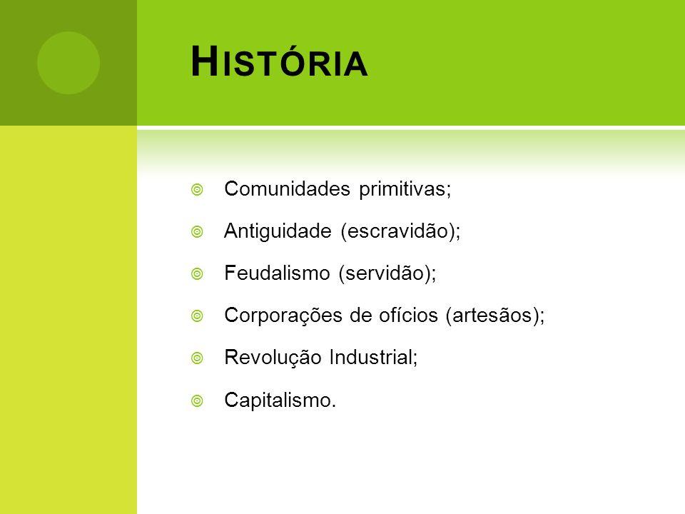 H ISTÓRIA Comunidades primitivas; Antiguidade (escravidão); Feudalismo (servidão); Corporações de ofícios (artesãos); Revolução Industrial; Capitalism